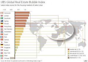 o-global-real-estate-bubble-570